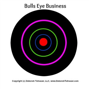 bulls eye business deborah tutnauer
