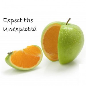Foundations in Business to Support the Unexpected